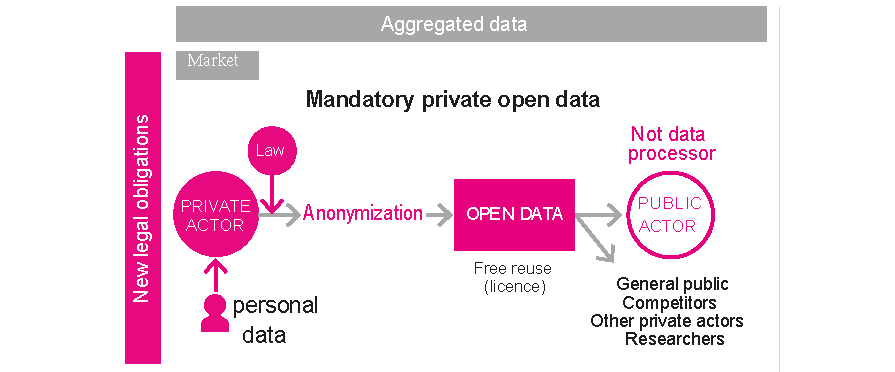 linc_cnil_mandatory_open_data.png