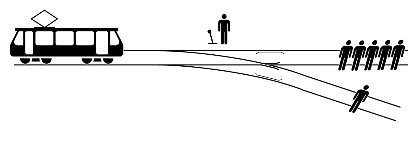 trolley problem schéma